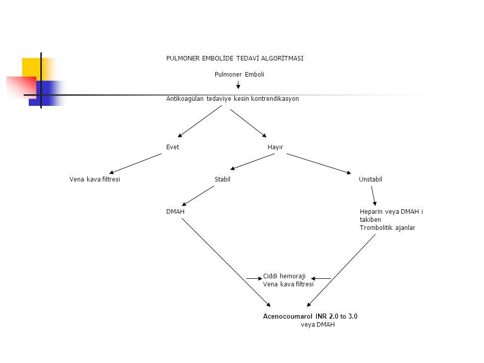 PULMONER EMBOLİDE TEDAVİ ALGORİTMASI Pulmoner Emboli Antikoagülan tedaviye kesin kontrendikasyon Evet Hayır Vena kava filtresi Stabil Unstabil DMAHHeparin veya DMAH i takiben Trombolitik ajanlar Ciddi hemoraji Vena kava filtresi Acenocoumarol INR 2.0 to 3.0 veya DMAH