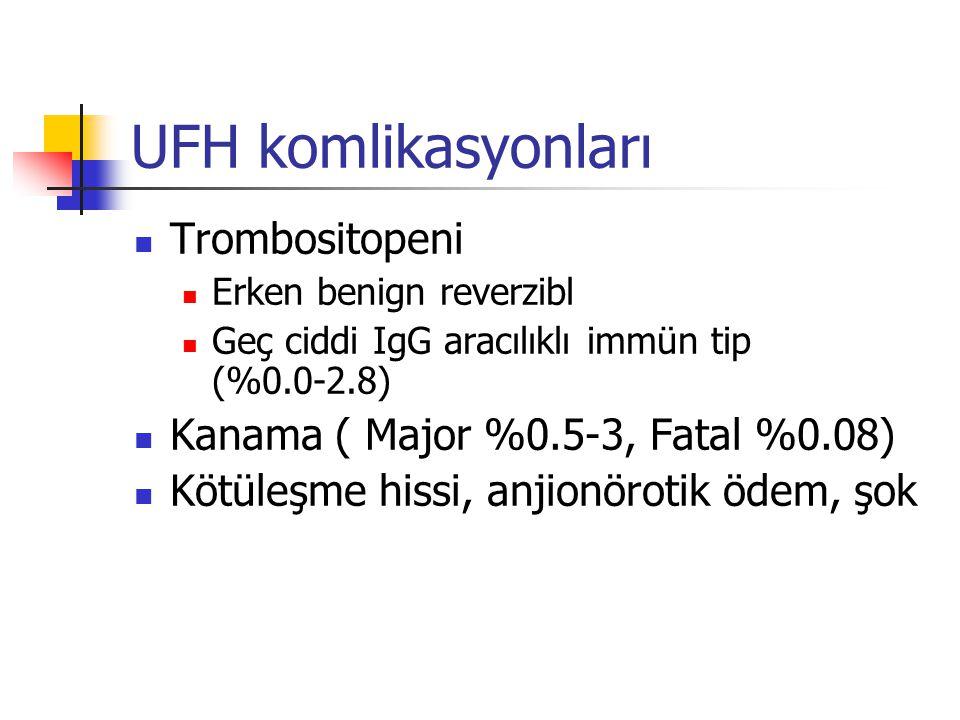 UFH komlikasyonları Trombositopeni Erken benign reverzibl Geç ciddi IgG aracılıklı immün tip (%0.0-2.8) Kanama ( Major %0.5-3, Fatal %0.08) Kötüleşme hissi, anjionörotik ödem, şok