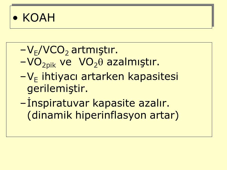 KOAH –V E /VCO 2 artmıştır. –VO 2pik ve VO 2  azalmıştır. –V E ihtiyacı artarken kapasitesi gerilemiştir. –İnspiratuvar kapasite azalır. (dinamik hip