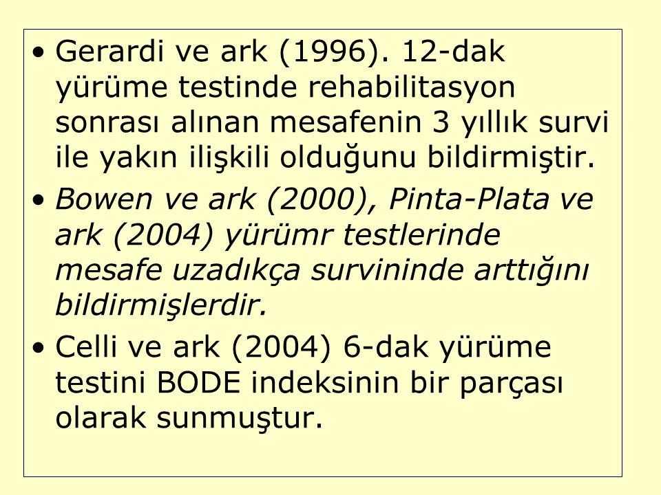 Gerardi ve ark (1996). 12-dak yürüme testinde rehabilitasyon sonrası alınan mesafenin 3 yıllık survi ile yakın ilişkili olduğunu bildirmiştir. Bowen v