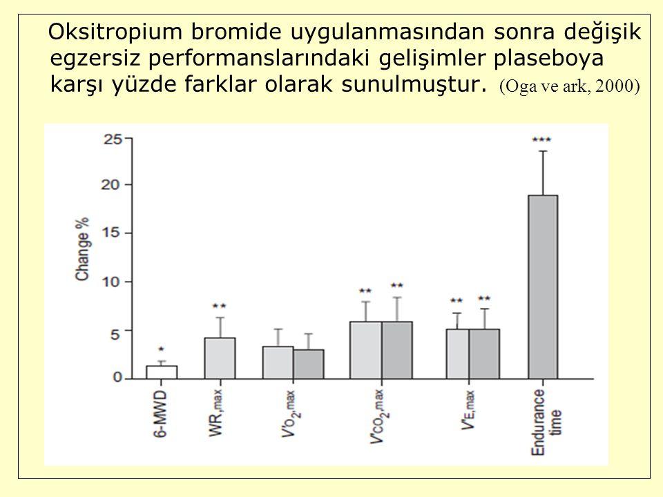 Oksitropium bromide uygulanmasından sonra değişik egzersiz performanslarındaki gelişimler plaseboya karşı yüzde farklar olarak sunulmuştur. (Oga ve ar