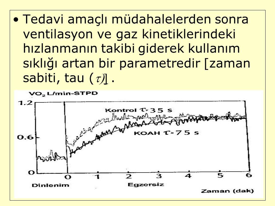 Tedavi amaçlı müdahalelerden sonra ventilasyon ve gaz kinetiklerindeki hızlanmanın takibigiderek kullanım sıklığı artan bir parametredir [zaman sabit