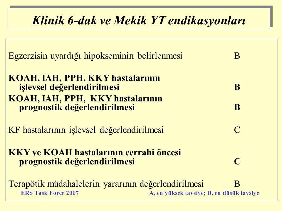 Klinik 6-dak ve Mekik YT endikasyonları Egzerzisin uyardığı hipokseminin belirlenmesiB KOAH, IAH, PPH, KKY hastalarının işlevsel değerlendirilmesiB KO