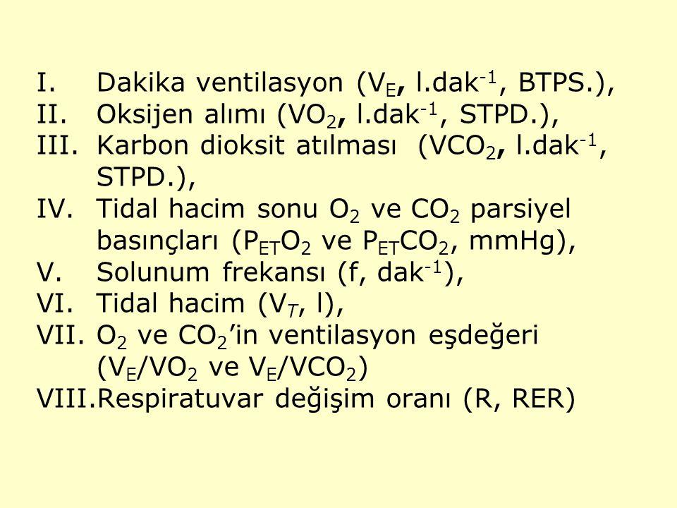 I.Dakika ventilasyon (V E, l.dak -1, BTPS.), II.Oksijen alımı (VO 2, l.dak -1, STPD.), III.Karbon dioksit atılması (VCO 2, l.dak -1, STPD.), IV.Tidal