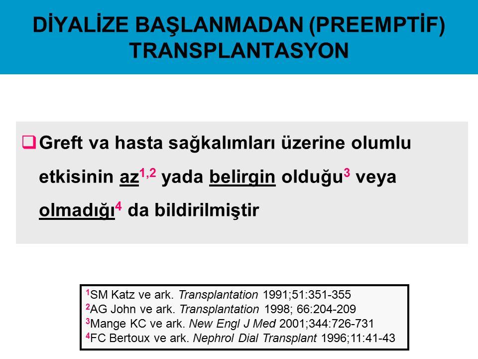 DİYALİZE BAŞLANMADAN (PREEMPTİF) TRANSPLANTASYON  Greft va hasta sağkalımları üzerine olumlu etkisinin az 1,2 yada belirgin olduğu 3 veya olmadığı 4