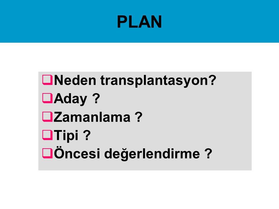 PLAN  Neden transplantasyon?  Aday ?  Zamanlama ?  Tipi ?  Öncesi değerlendirme ?