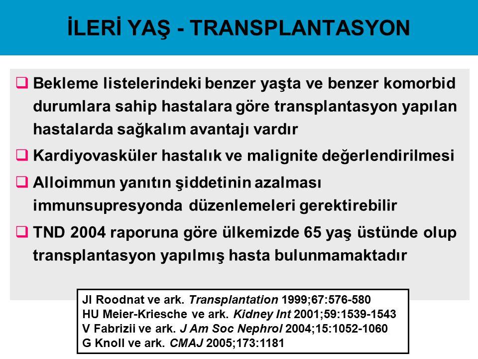 İLERİ YAŞ - TRANSPLANTASYON  Bekleme listelerindeki benzer yaşta ve benzer komorbid durumlara sahip hastalara göre transplantasyon yapılan hastalarda