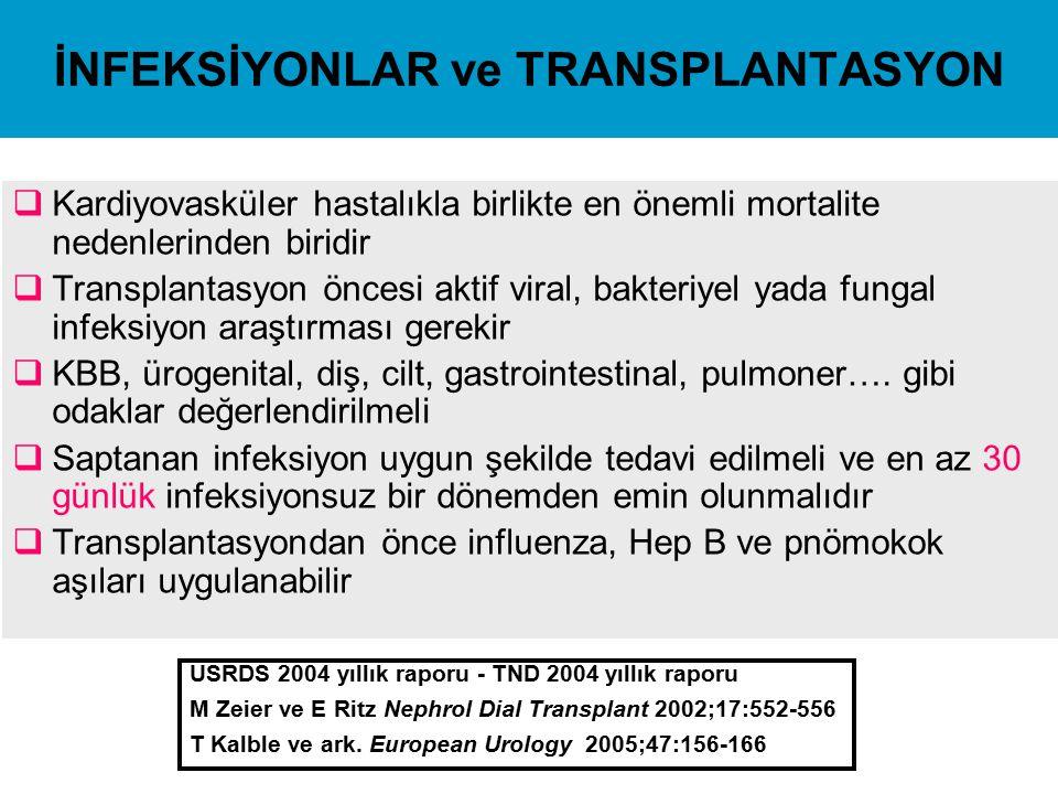 İNFEKSİYONLAR ve TRANSPLANTASYON  Kardiyovasküler hastalıkla birlikte en önemli mortalite nedenlerinden biridir  Transplantasyon öncesi aktif viral,