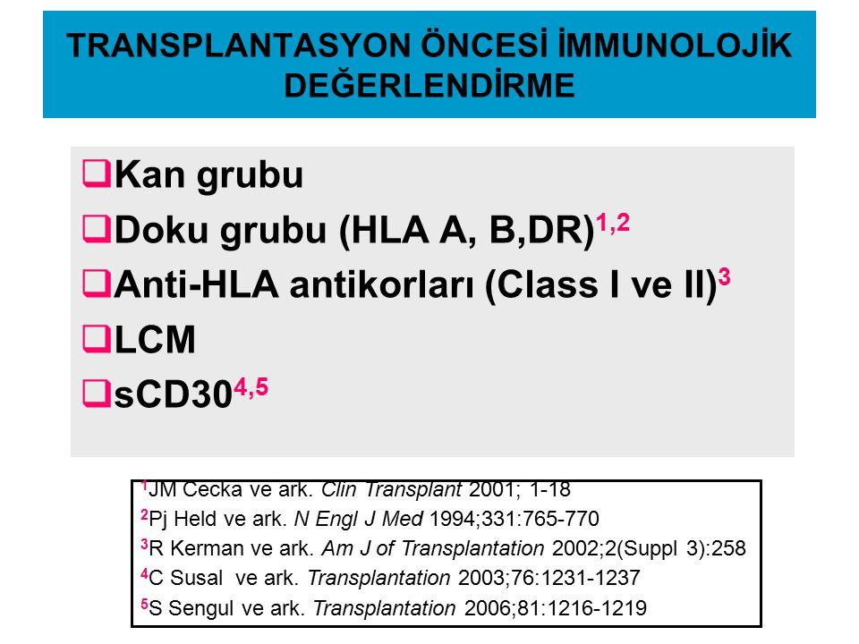 TRANSPLANTASYON ÖNCESİ İMMUNOLOJİK DEĞERLENDİRME  Kan grubu  Doku grubu (HLA A, B,DR) 1,2  Anti-HLA antikorları (Class I ve II) 3  LCM  sCD30 4,5