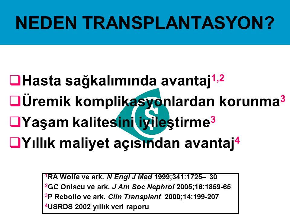 N Engl J Med 1999;341:1725– 30. 1991-1996 n (bekleme listesi)>46000 n (kadavra nakli) >23000