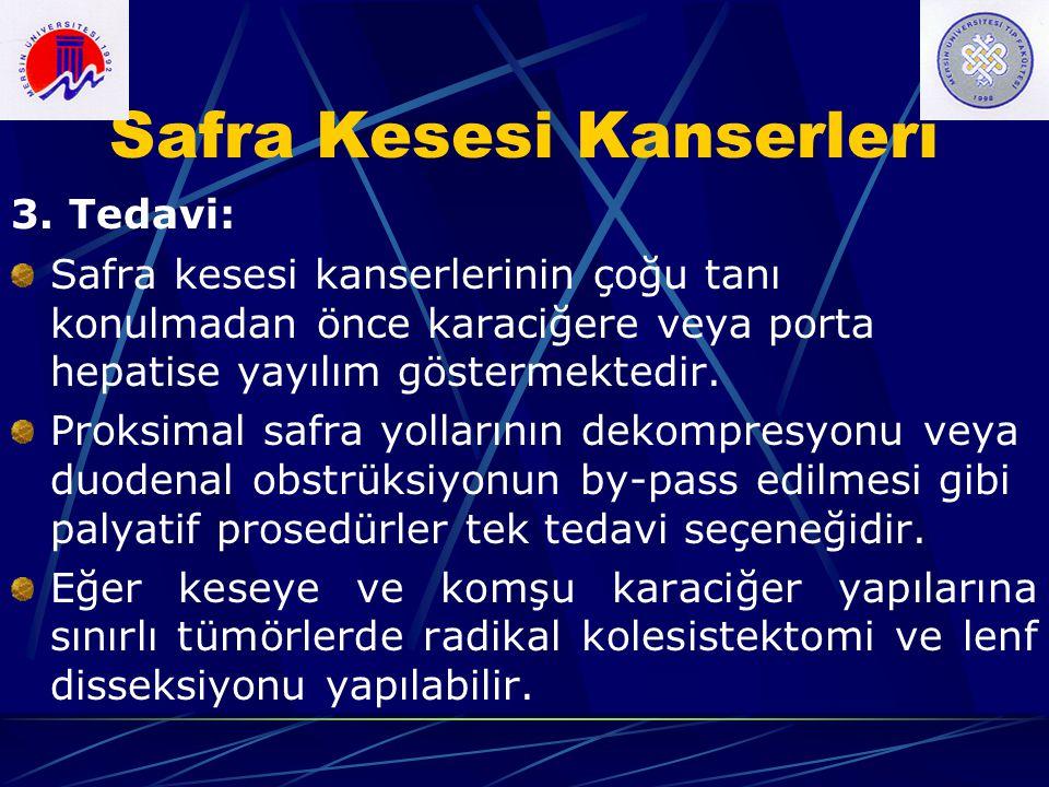 Safra yollarının Malign Tümörleri Tanı: f.