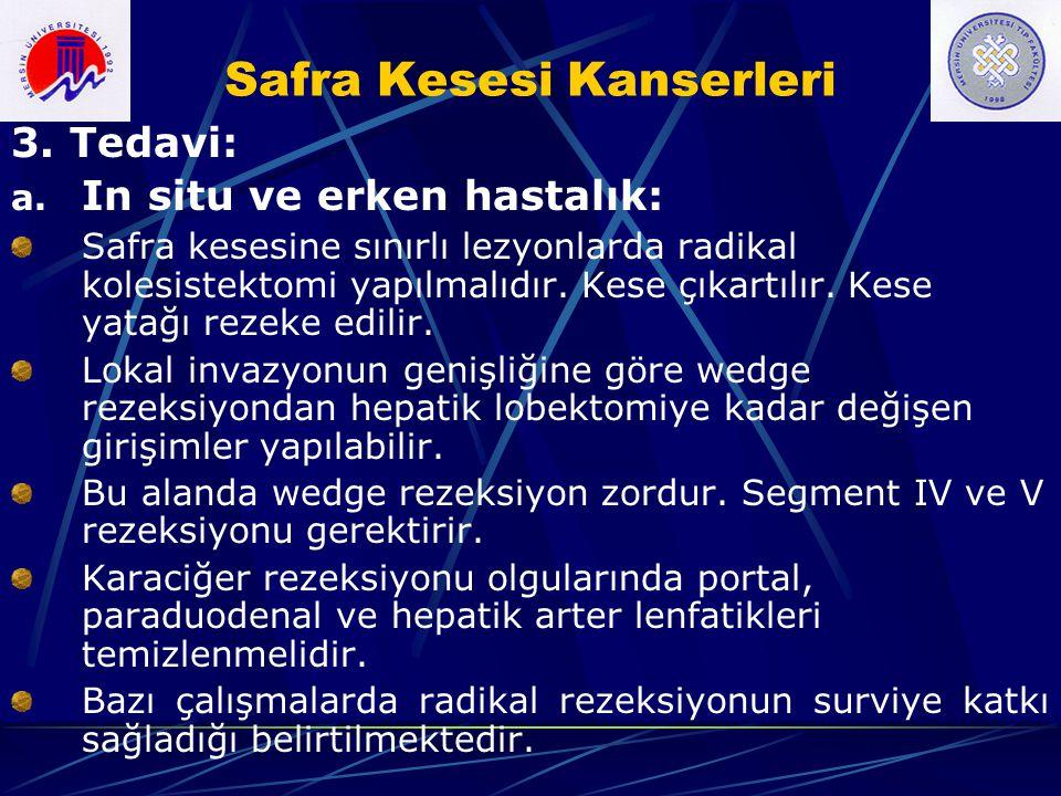 Safra Kesesi Kanserleri 3. Tedavi: a. In situ ve erken hastalık: Safra kesesine sınırlı lezyonlarda radikal kolesistektomi yapılmalıdır. Kese çıkartıl