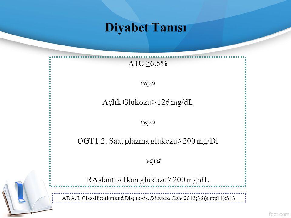 Diyabet Tanısı A1C ≥6.5% veya Açlık Glukozu ≥126 mg/dL veya OGTT 2. Saat plazma glukozu ≥200 mg/Dl veya RAslantısal kan glukozu ≥200 mg/dL ADA. I. Cla