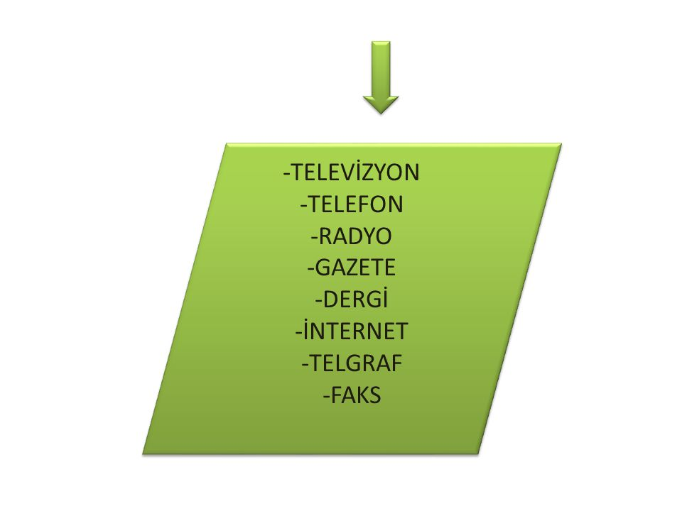-TELEVİZYON -TELEFON -RADYO -GAZETE -DERGİ -İNTERNET -TELGRAF -FAKS