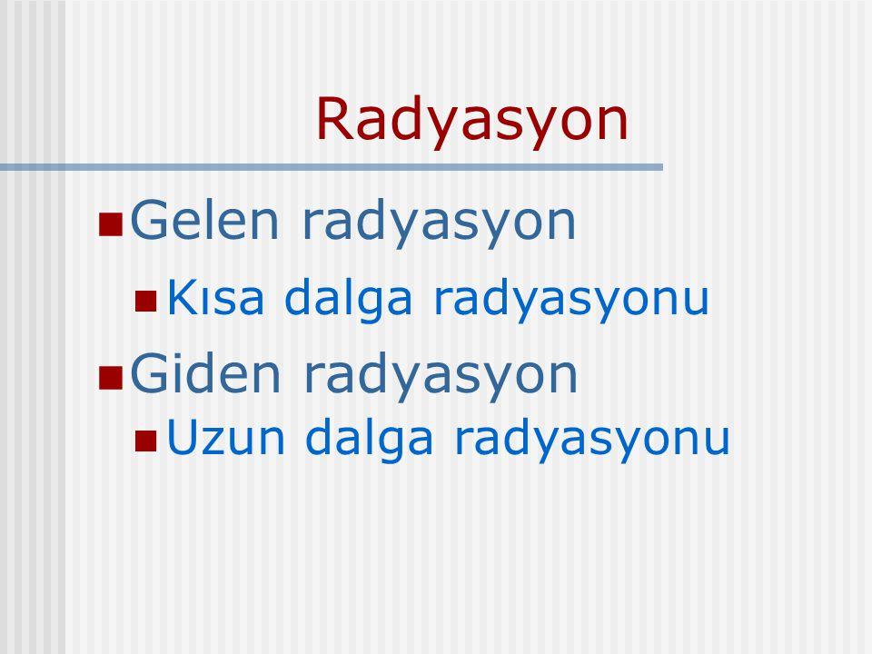 Radyasyon Gelen radyasyon Giden radyasyon Kısa dalga radyasyonu Uzun dalga radyasyonu