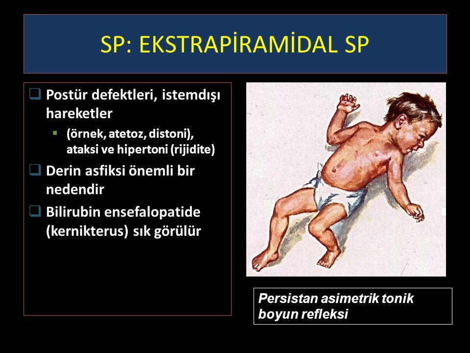 SP: EKSTRAPİRAMİDAL SP  Postür defektleri, istemdışı hareketler  (örnek, atetoz, distoni), ataksi ve hipertoni (rijidite)  Derin asfiksi önemli bir