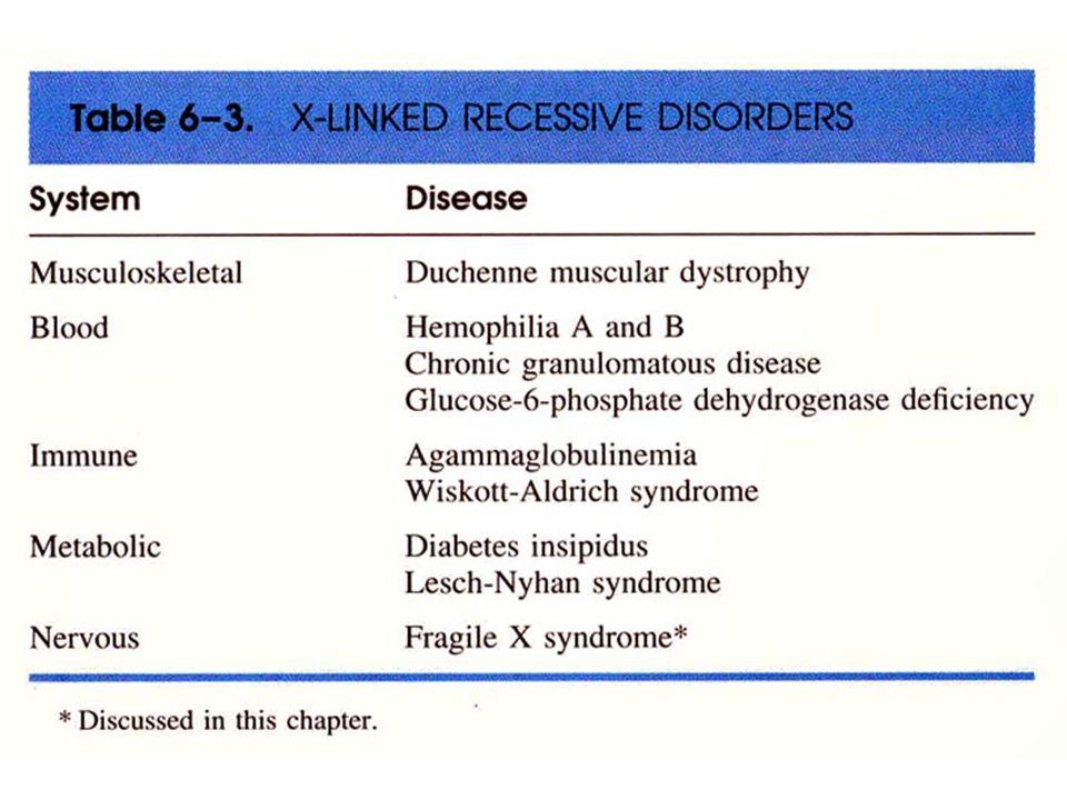genetik hastalıklar 200618