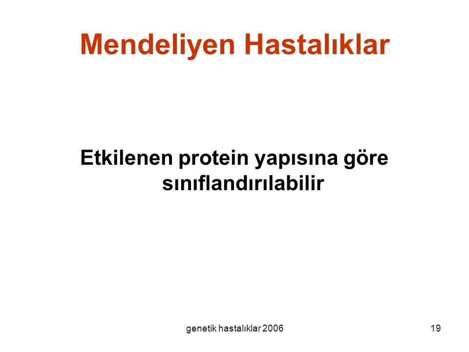 genetik hastalıklar 200619 Mendeliyen Hastalıklar Etkilenen protein yapısına göre sınıflandırılabilir