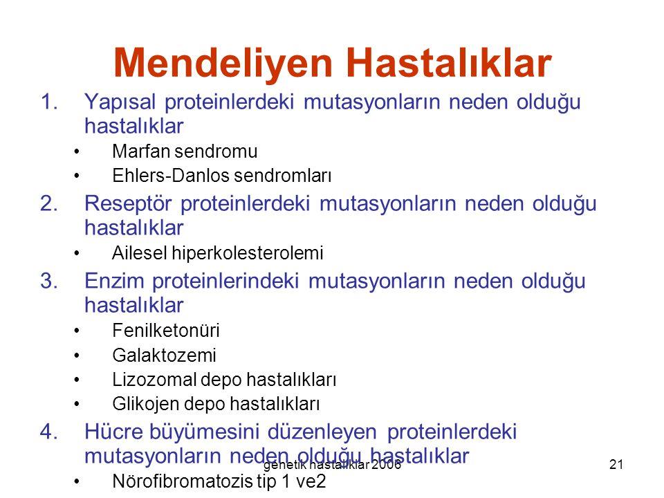 genetik hastalıklar 200621 Mendeliyen Hastalıklar 1.Yapısal proteinlerdeki mutasyonların neden olduğu hastalıklar Marfan sendromu Ehlers-Danlos sendro