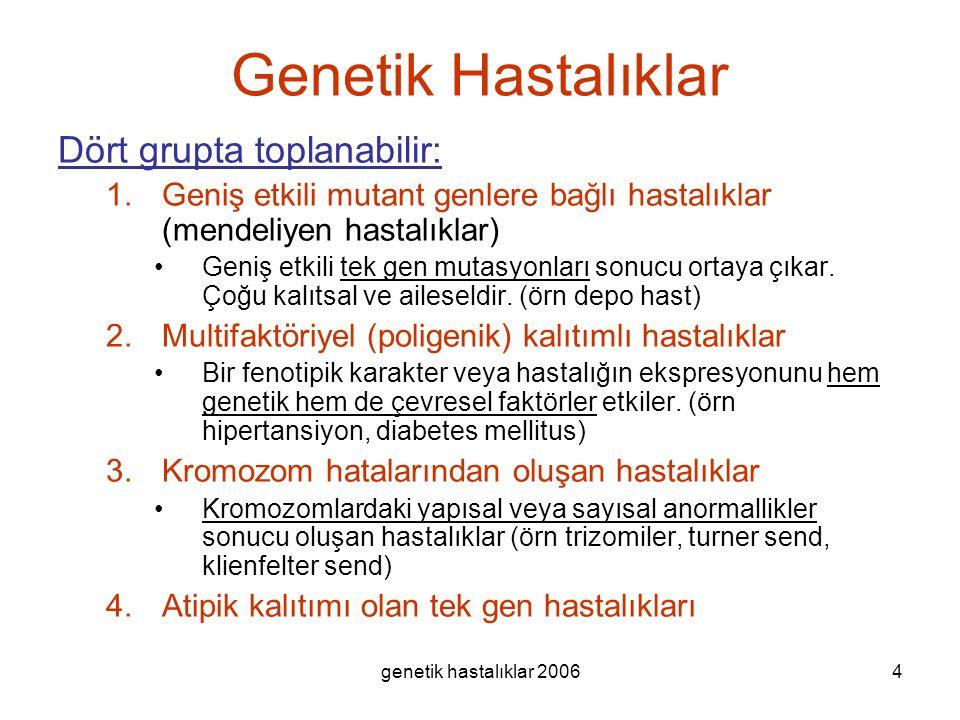 genetik hastalıklar 20064 Genetik Hastalıklar Dört grupta toplanabilir: 1.Geniş etkili mutant genlere bağlı hastalıklar (mendeliyen hastalıklar) Geniş