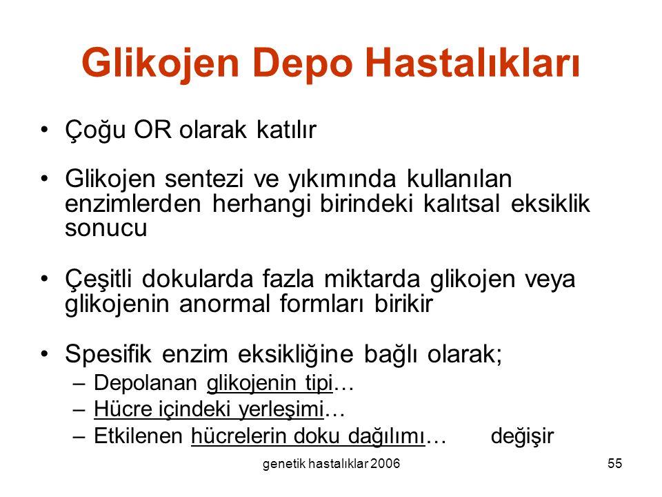 genetik hastalıklar 200655 Glikojen Depo Hastalıkları Çoğu OR olarak katılır Glikojen sentezi ve yıkımında kullanılan enzimlerden herhangi birindeki k