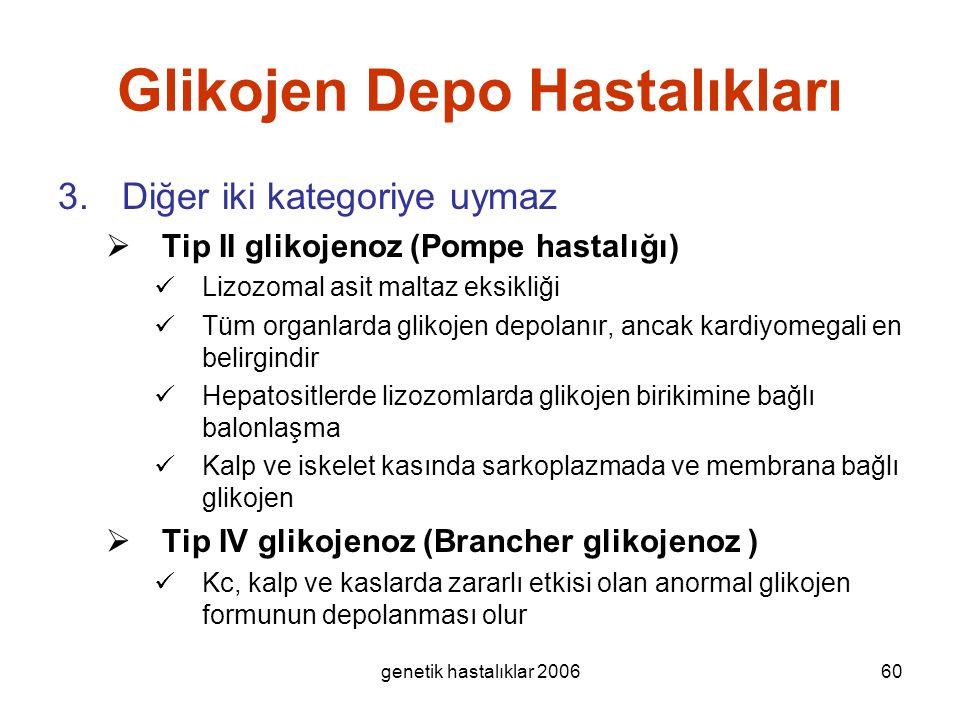 genetik hastalıklar 200660 Glikojen Depo Hastalıkları 3.Diğer iki kategoriye uymaz  Tip II glikojenoz (Pompe hastalığı) Lizozomal asit maltaz eksikli