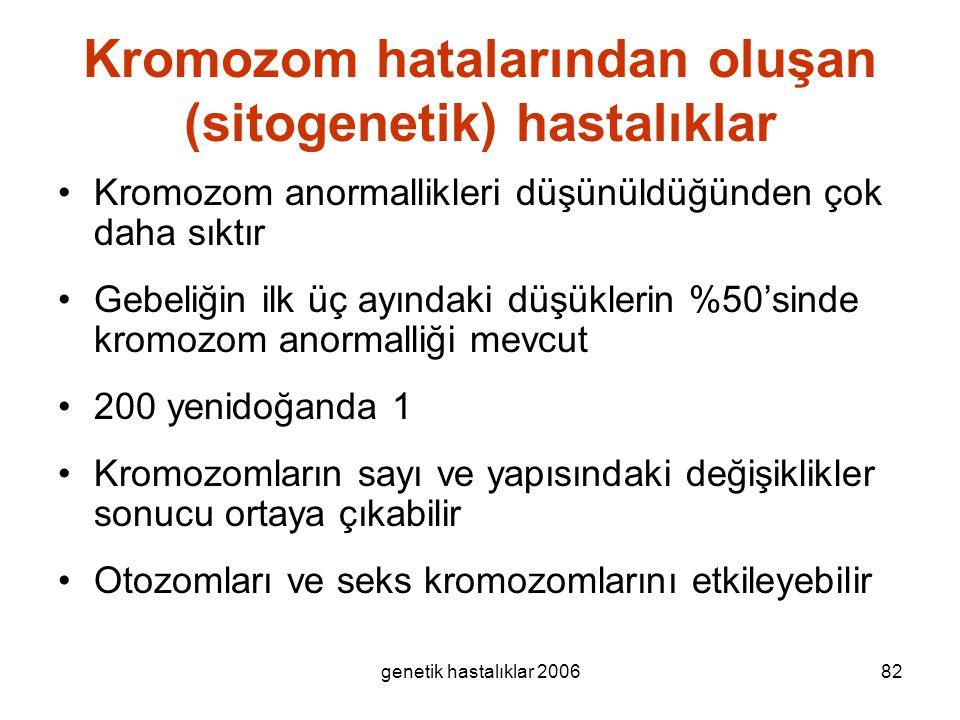 genetik hastalıklar 200682 Kromozom hatalarından oluşan (sitogenetik) hastalıklar Kromozom anormallikleri düşünüldüğünden çok daha sıktır Gebeliğin il