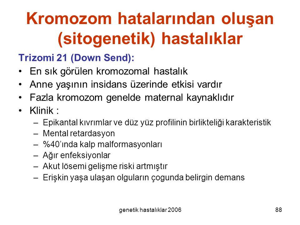 genetik hastalıklar 200688 Kromozom hatalarından oluşan (sitogenetik) hastalıklar Trizomi 21 (Down Send): En sık görülen kromozomal hastalık Anne yaşı