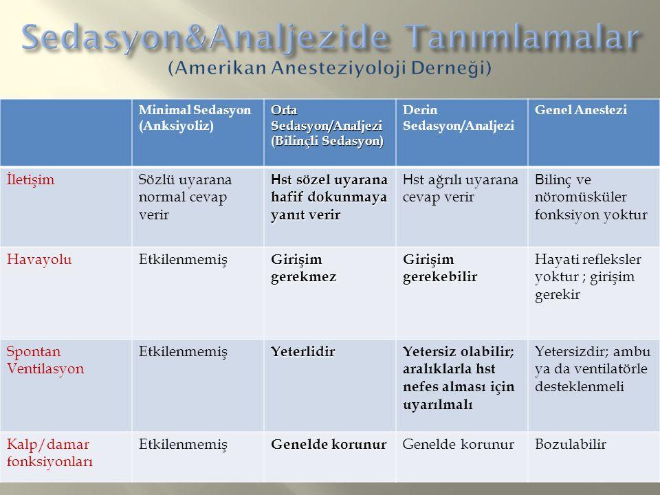 Minimal Sedasyon (Anksiyoliz) Orta Sedasyon/Analjezi (Bilinçli Sedasyon) Derin Sedasyon/Analjezi Genel Anestezi İletişimSözlü uyarana normal cevap ver