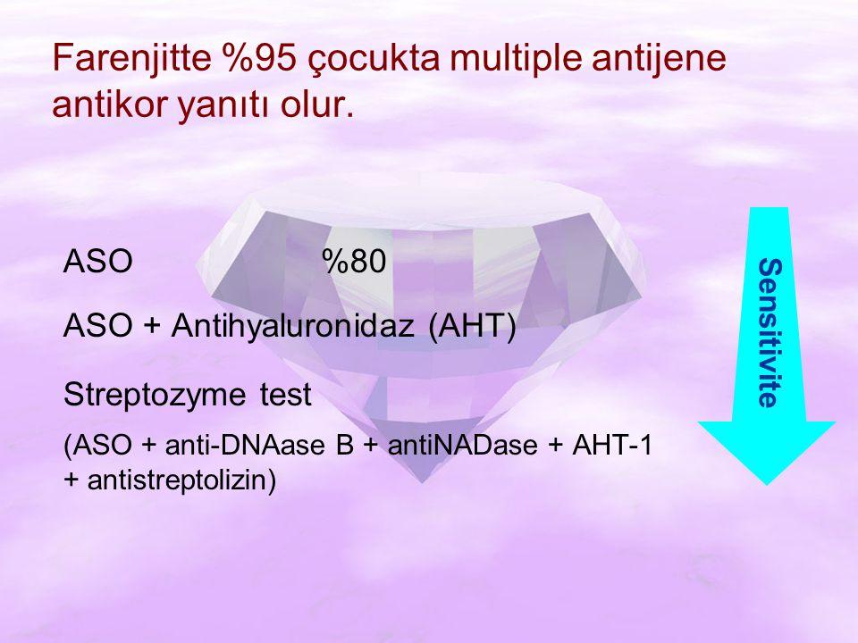 Farenjitte %95 çocukta multiple antijene antikor yanıtı olur.