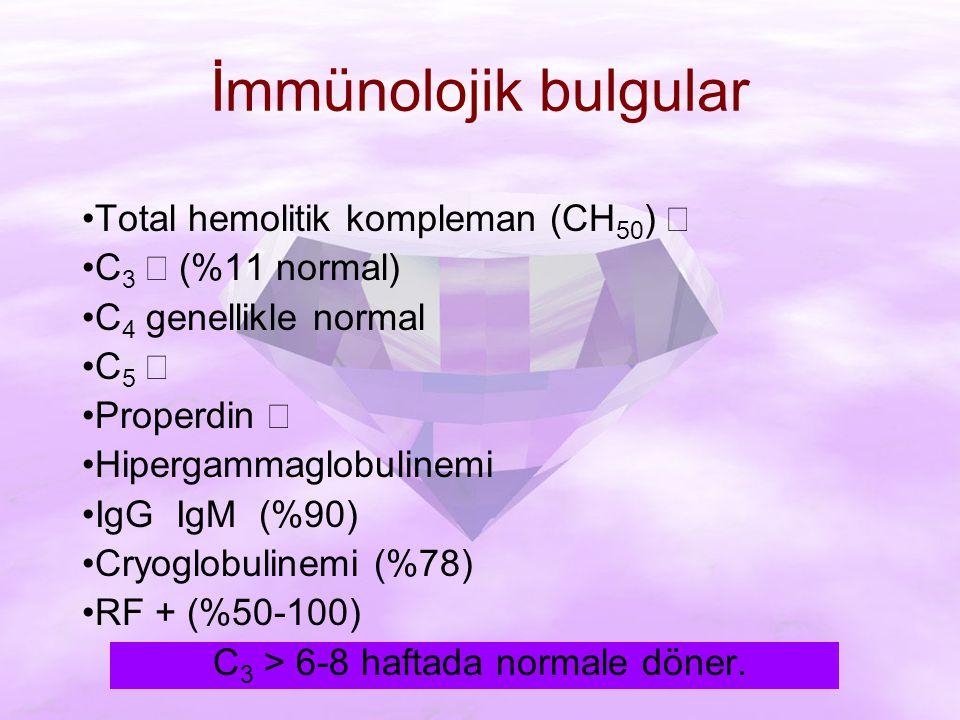 İmmünolojik bulgular Total hemolitik kompleman (CH 50 )  C 3  (%11 normal) C 4 genellikle normal C 5  Properdin  Hipergammaglobulinemi IgG  IgM  (%90) Cryoglobulinemi (%78) RF + (%50-100) C 3 > 6-8 haftada normale döner.