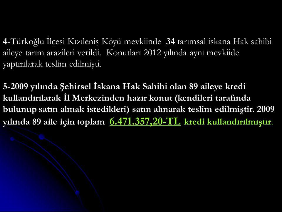 4-Türkoğlu İlçesi Kızıleniş Köyü mevkiinde 34 tarımsal iskana Hak sahibi aileye tarım arazileri verildi. Konutları 2012 yılında aynı mevkiide yaptırıl