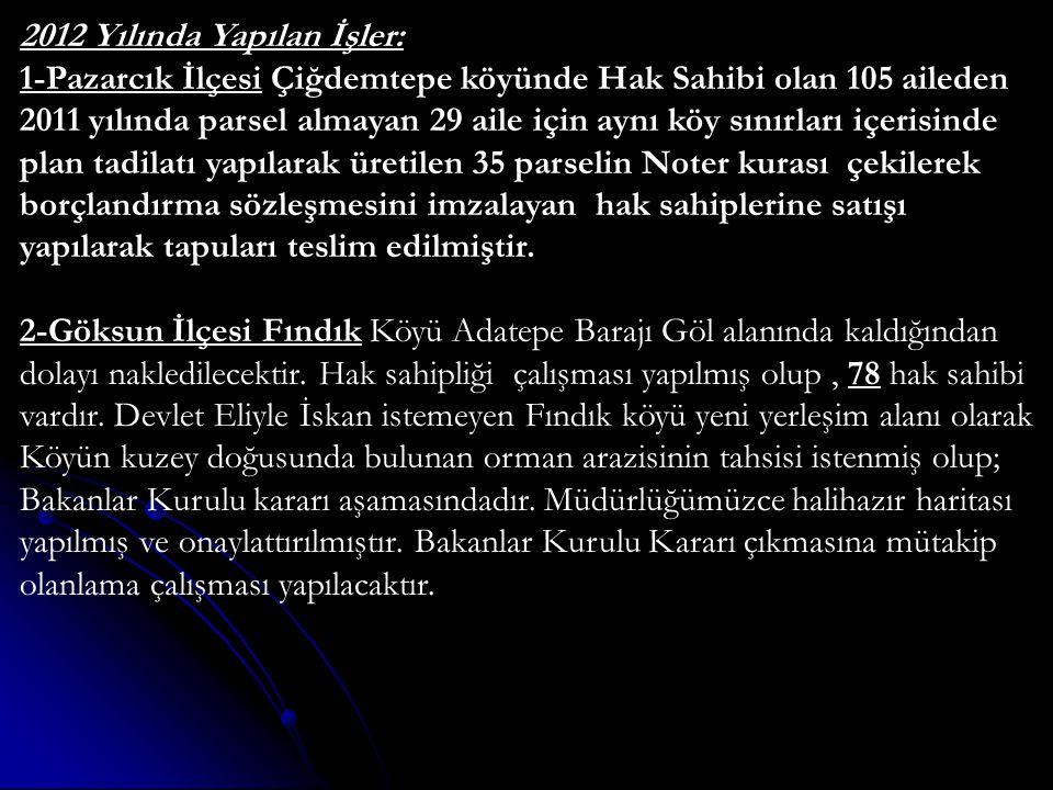 2012 Yılında Yapılan İşler: 1-Pazarcık İlçesi Çiğdemtepe köyünde Hak Sahibi olan 105 aileden 2011 yılında parsel almayan 29 aile için aynı köy sınırla