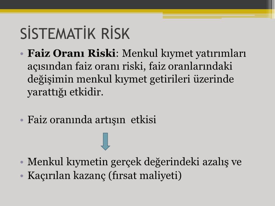 SİSTEMATİK RİSK Faiz Oranı Riski: Menkul kıymet yatırımları açısından faiz oranı riski, faiz oranlarındaki değişimin menkul kıymet getirileri üzerinde yarattığı etkidir.
