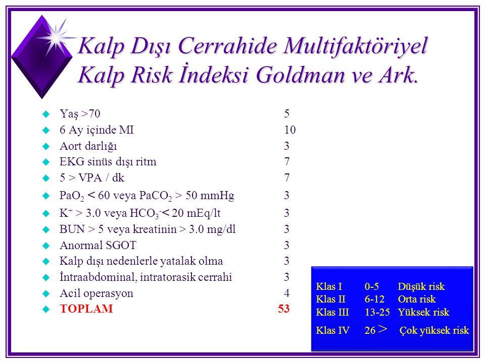 Kalp Dışı Cerrahide Multifaktöriyel Kalp Risk İndeksi Goldman ve Ark. u Yaş >705 u 6 Ay içinde MI10 u Aort darlığı3 u EKG sinüs dışı ritm7 u 5 > VPA /