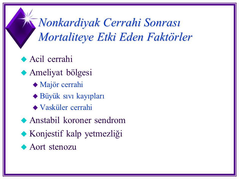 Nonkardiyak Cerrahi Sonrası Mortaliteye Etki Eden Faktörler u Acil cerrahi u Ameliyat bölgesi u Majör cerrahi u Büyük sıvı kayıpları u Vasküler cerrah