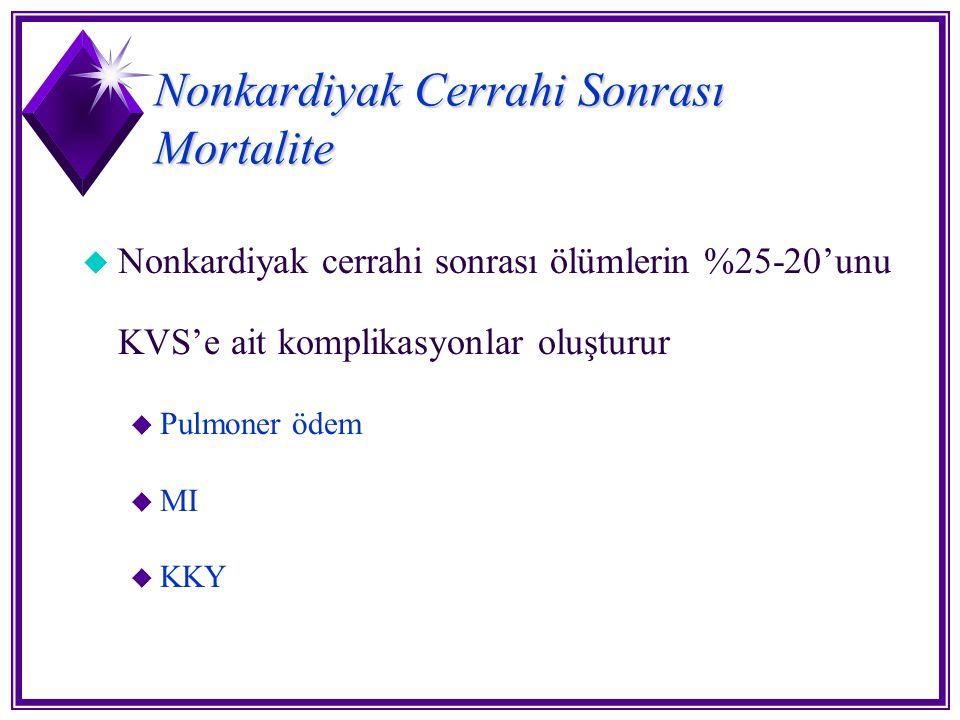 Nonkardiyak Cerrahi Sonrası Mortalite u Nonkardiyak cerrahi sonrası ölümlerin %25-20'unu KVS'e ait komplikasyonlar oluşturur u Pulmoner ödem u MI u KK