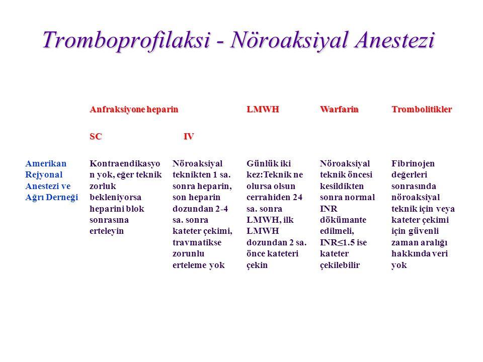 Tromboprofilaksi - Nöroaksiyal Anestezi Anfraksiyone heparin SC IV LMWHWarfarinTrombolitikler Amerikan Rejyonal Anestezi ve Ağrı Derneği Kontraendikas