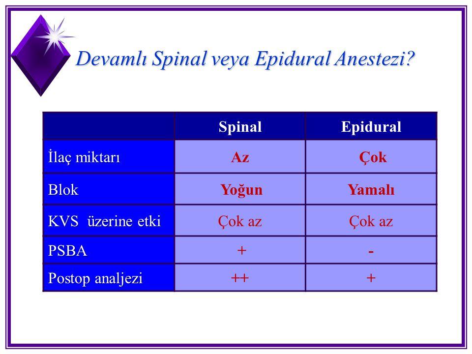 Devamlı Spinal veya Epidural Anestezi? SpinalEpidural İlaç miktarı AzAz Çok Blok YoğunYamalı KVS üzerine etki Çok az PSBA +- Postop analjezi +++