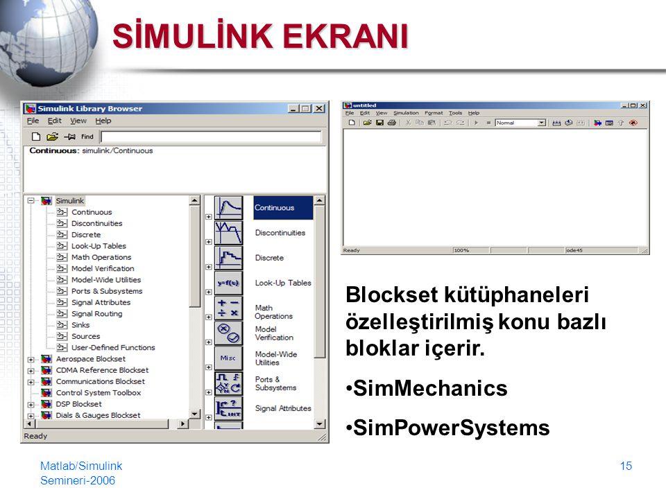 Matlab/Simulink Semineri-2006 15 SİMULİNK EKRANI Blockset kütüphaneleri özelleştirilmiş konu bazlı bloklar içerir.