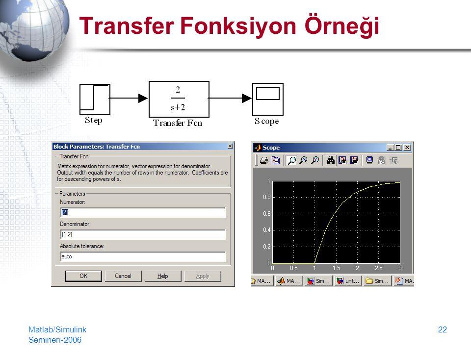Matlab/Simulink Semineri-2006 22 Transfer Fonksiyon Örneği