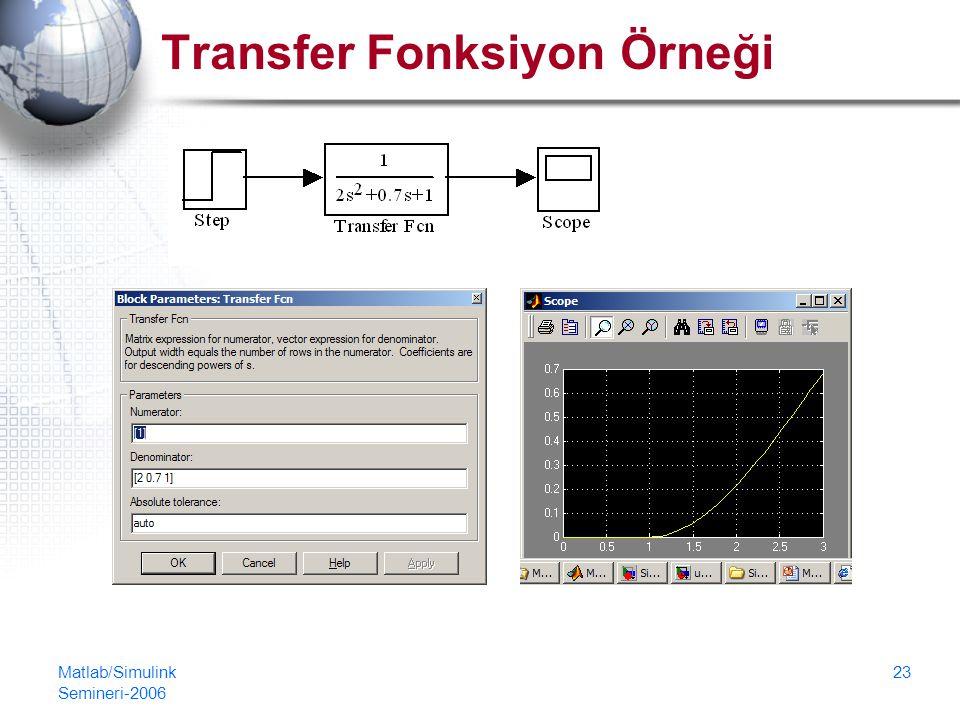 Matlab/Simulink Semineri-2006 23 Transfer Fonksiyon Örneği