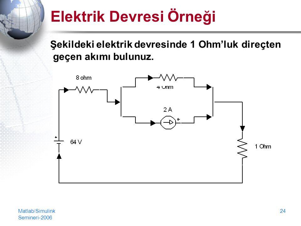 Matlab/Simulink Semineri-2006 24 Elektrik Devresi Örneği Şekildeki elektrik devresinde 1 Ohm'luk direçten geçen akımı bulunuz.