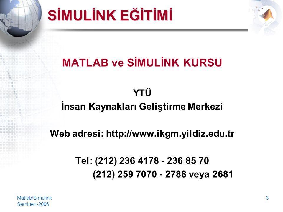 Matlab/Simulink Semineri-2006 14 SİMULİNK'i ÇALIŞTIRMAK Simulink'i çalıştırmak için: - Komut satırına >> simulink yazınız ya da - Matlab araç çubuğundan Simulink simgesini tıklayınız.