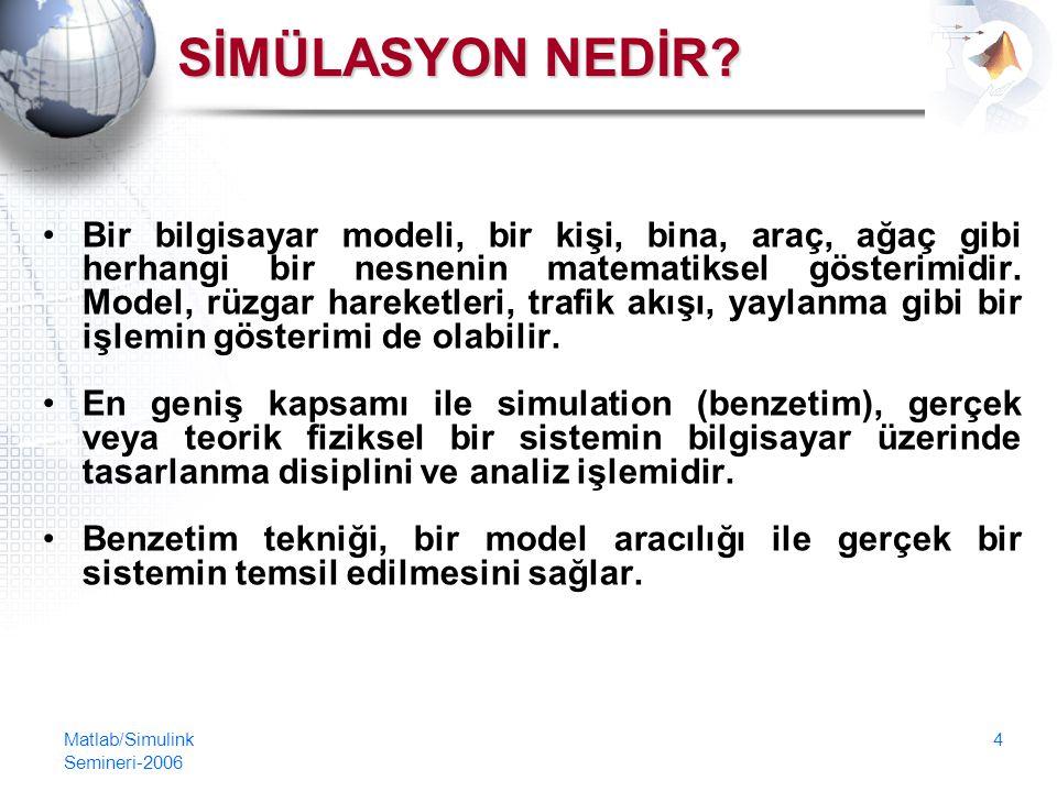 Matlab/Simulink Semineri-2006 25 MATLAB GUI+SİMULİNK