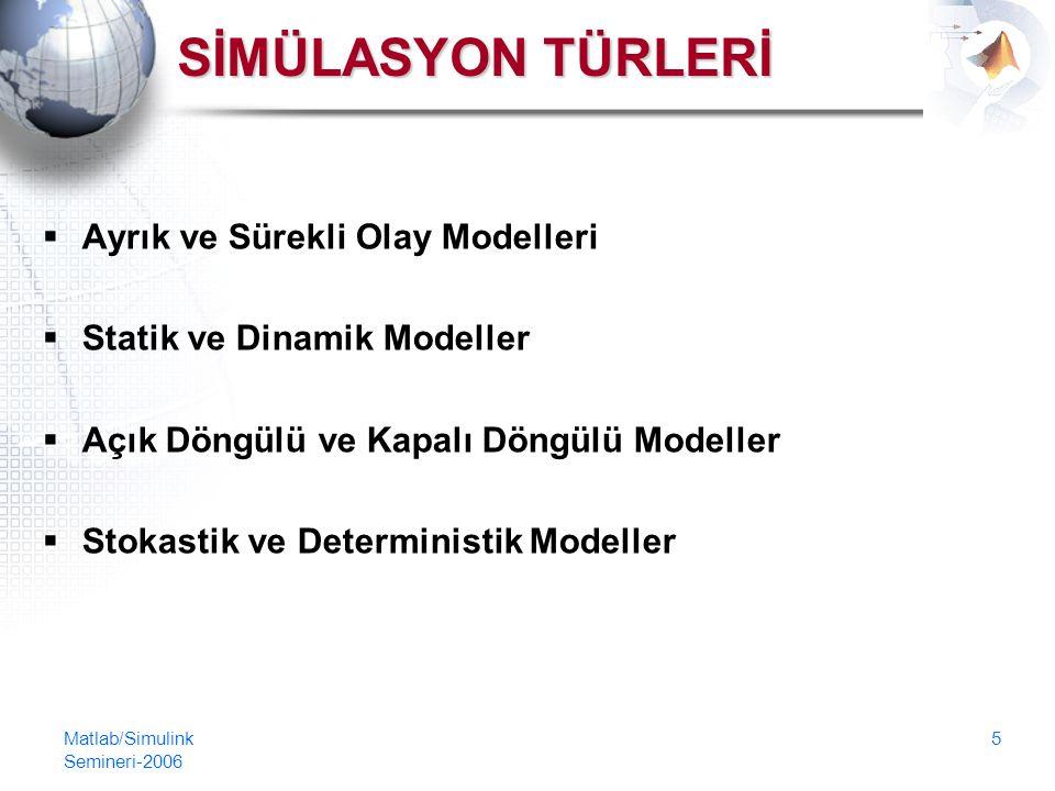 Matlab/Simulink Semineri-2006 5 SİMÜLASYON TÜRLERİ  Ayrık ve Sürekli Olay Modelleri  Statik ve Dinamik Modeller  Açık Döngülü ve Kapalı Döngülü Modeller  Stokastik ve Deterministik Modeller
