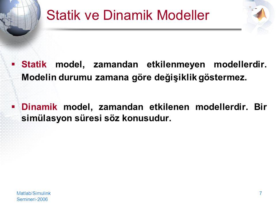 Matlab/Simulink Semineri-2006 8 Açık/Kapalı Döngülü Modeller  Açık Döngü (çevrim): Sisteme bir geri besleme sağlamadan sistemin çıktılarının varolduğu yani girişin çıkış işaretinden etkilenmediği sistemlerdir.