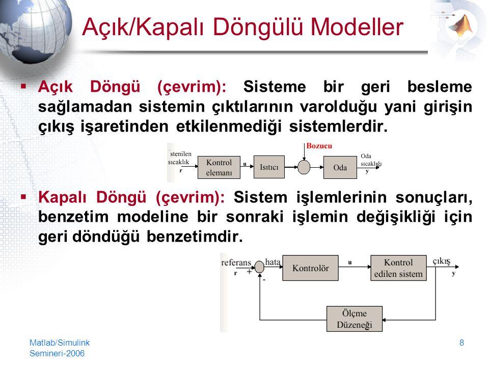 Matlab/Simulink Semineri-2006 9 Stokastik/Deterministik Modeller  Stokastik modeller, bir veya daha fazla rasgele değişkene dayanan modellerdir.