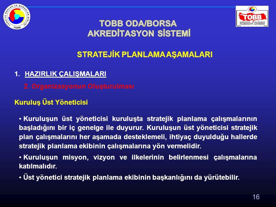 16 STRATEJİK PLANLAMA AŞAMALARI 1.HAZIRLIK ÇALIŞMALARI 2.