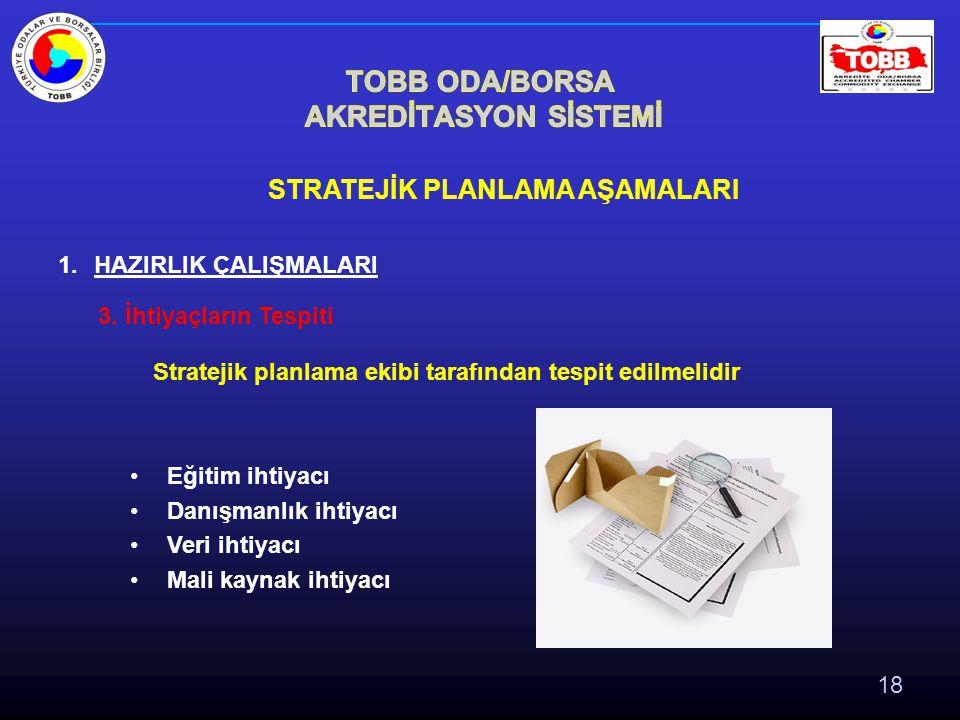 18 STRATEJİK PLANLAMA AŞAMALARI 1.HAZIRLIK ÇALIŞMALARI 3.